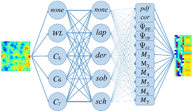 Figure 1 for Cosmic String Detection with Tree-Based Machine Learning