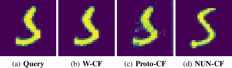 Figure 3 for Uncertainty Estimation and Out-of-Distribution Detection for Counterfactual Explanations: Pitfalls and Solutions
