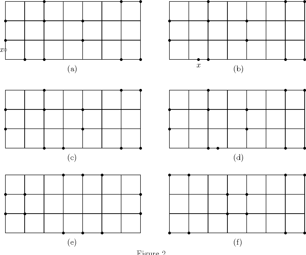 Domination numbers of grid graphs