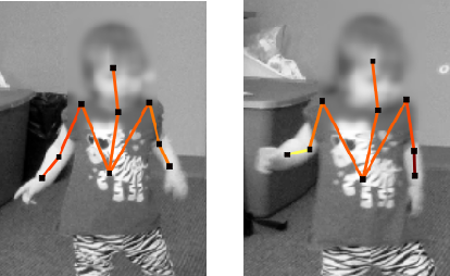 Figure 1 for Computer vision tools for the non-invasive assessment of autism-related behavioral markers