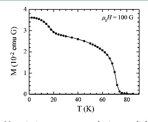Figure 7 from RbjMk[Fe(CN)6]l (M = Co, Ni) Prussian Blue