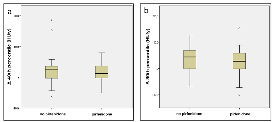 Figure 3 from Visual vs Fully Automatic Histogram-Based Assessment