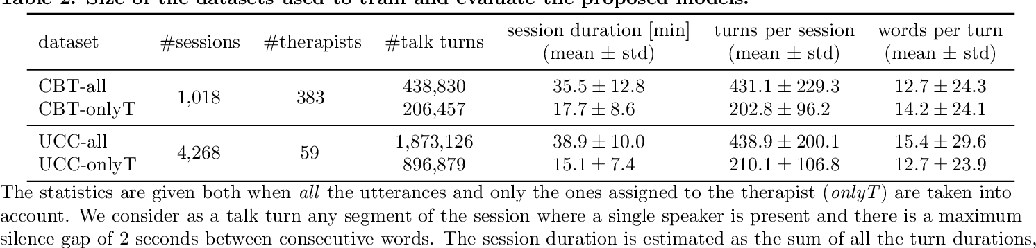 Figure 3 for Automated Quality Assessment of Cognitive Behavioral Therapy Sessions Through Highly Contextualized Language Representations
