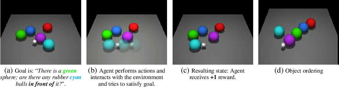 Figure 2 for Ask & Explore: Grounded Question Answering for Curiosity-Driven Exploration