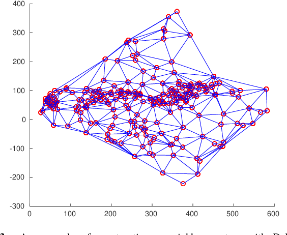 Figure 3 for G2MF-WA: Geometric Multi-Model Fitting with Weakly Annotated Data