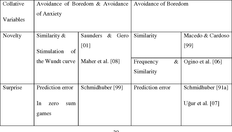 Figure 3 for Computational Curiosity (A Book Draft)