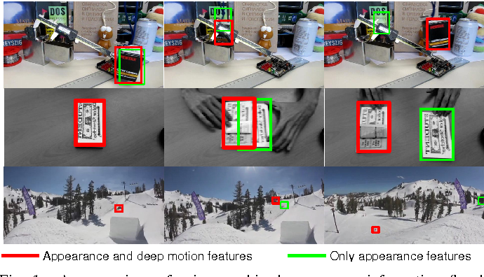 Figure 1 for Deep Motion Features for Visual Tracking