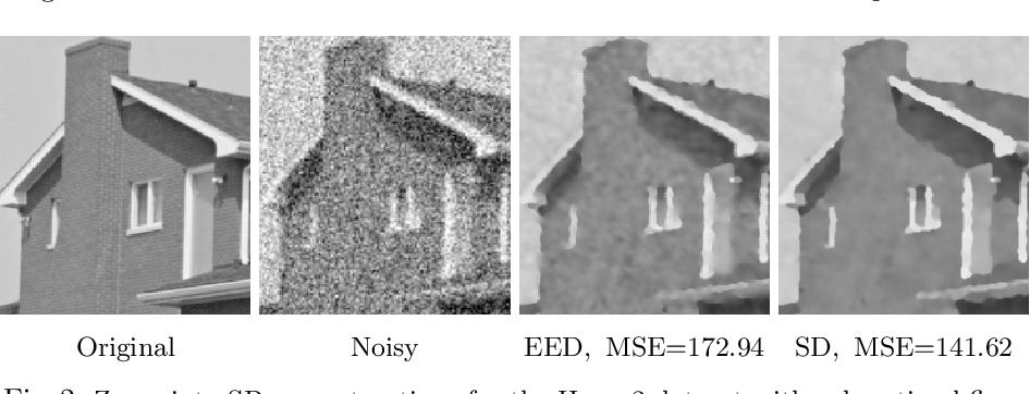 Figure 4 for Multi-frame Super-resolution from Noisy Data