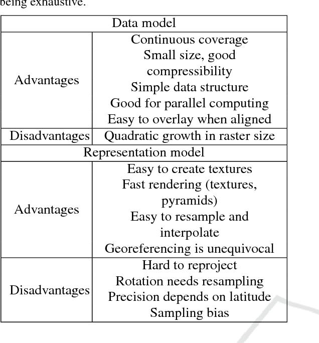 PDF] An Alternative Raster Display Model - Semantic Scholar