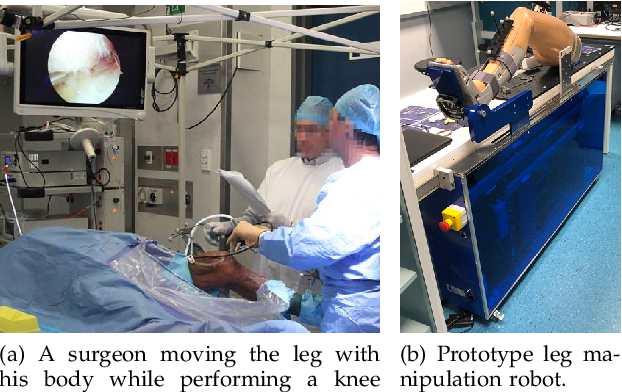 Figure 2 for Real-time Joint Motion Analysis and Instrument Tracking for Robot-Assisted Orthopaedic Surgery