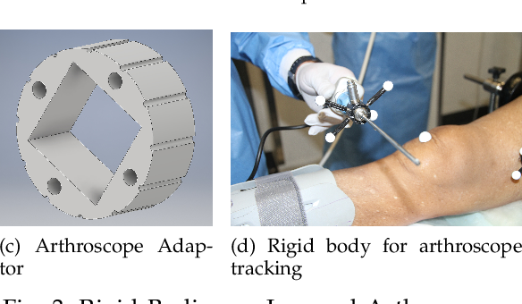 Figure 3 for Real-time Joint Motion Analysis and Instrument Tracking for Robot-Assisted Orthopaedic Surgery