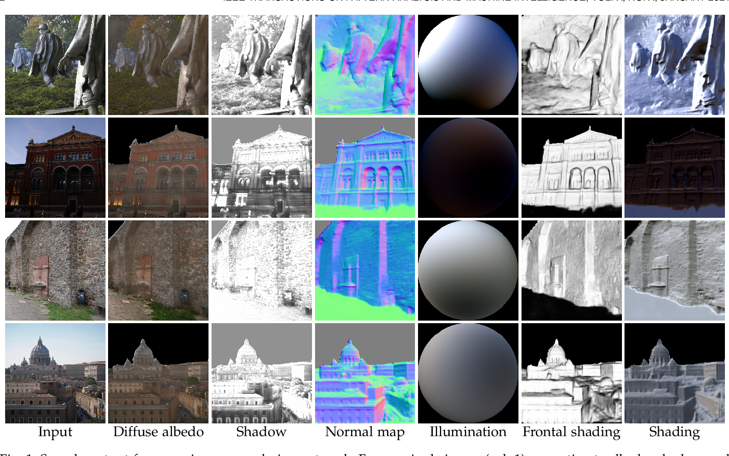 Figure 1 for Outdoor inverse rendering from a single image using multiview self-supervision