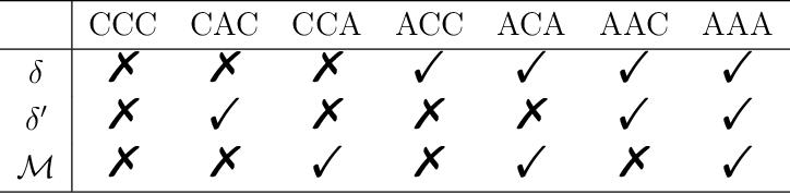 Figure 2 for Adversarial Momentum-Contrastive Pre-Training
