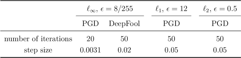 Figure 3 for Adversarial Momentum-Contrastive Pre-Training
