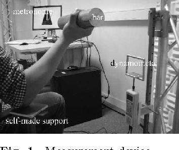Figure 1 for Human Muscle Fatigue Model in Dynamic Motions