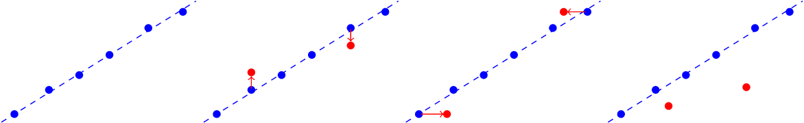Figure 1 for Generalized Resilience and Robust Statistics
