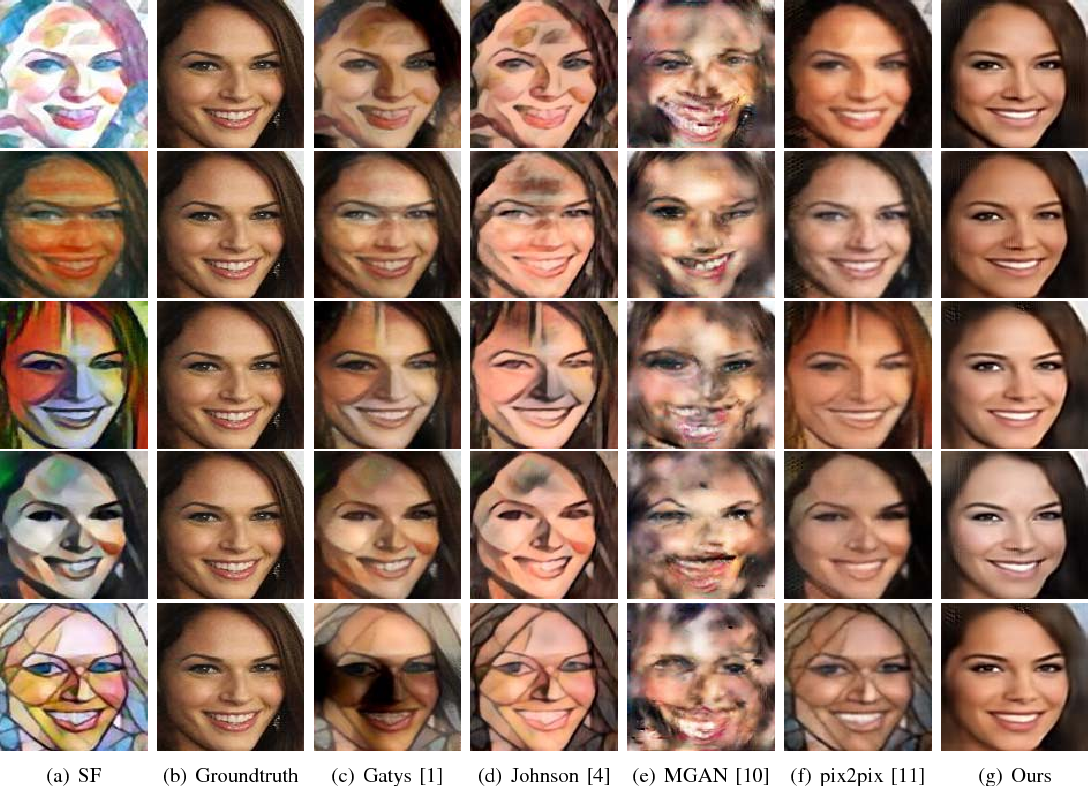 Face Destylization - Semantic Scholar