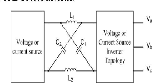 3 general block diagram of z-source inverter