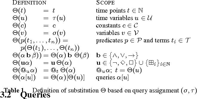 Figure 2 for Towards Ideal Semantics for Analyzing Stream Reasoning