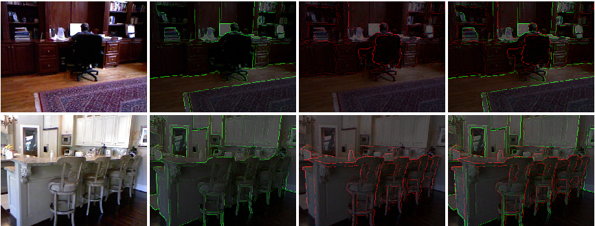 Figure 1 for Constrained Parametric Proposals and Pooling Methods for Semantic Segmentation in RGB-D Images