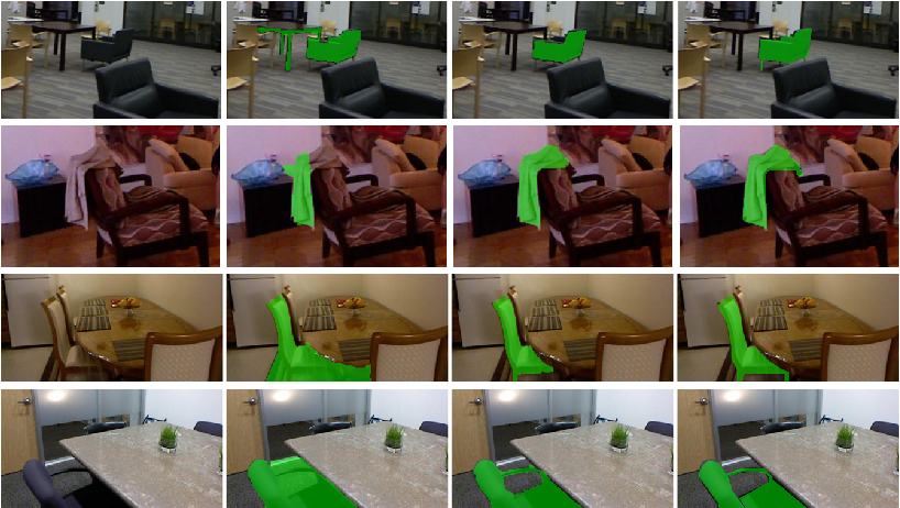 Figure 2 for Constrained Parametric Proposals and Pooling Methods for Semantic Segmentation in RGB-D Images