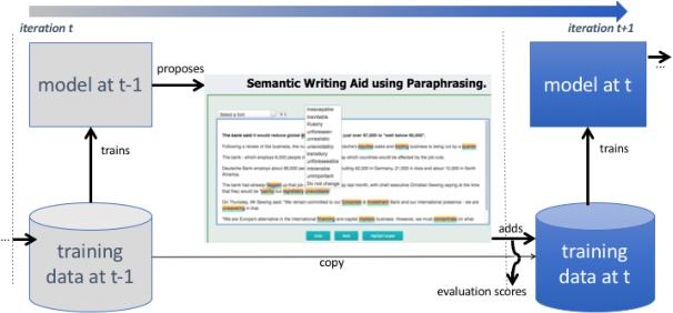 Figure 4 for Demonstrating PAR4SEM - A Semantic Writing Aid with Adaptive Paraphrasing