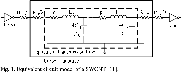 Fig. 1. Equivalent circuit model of a SWCNT [11].