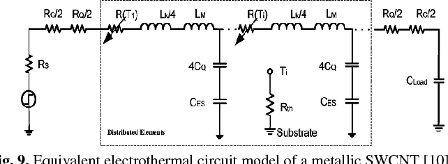 Fig. 9. Equivalent electrothermal circuit model of a metallic SWCNT [10].