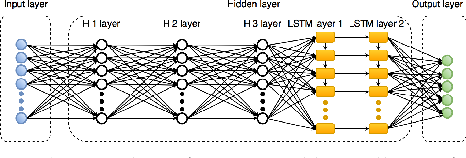 Figure 2 for Deep Neural Network Hyperparameter Optimization with Orthogonal Array Tuning