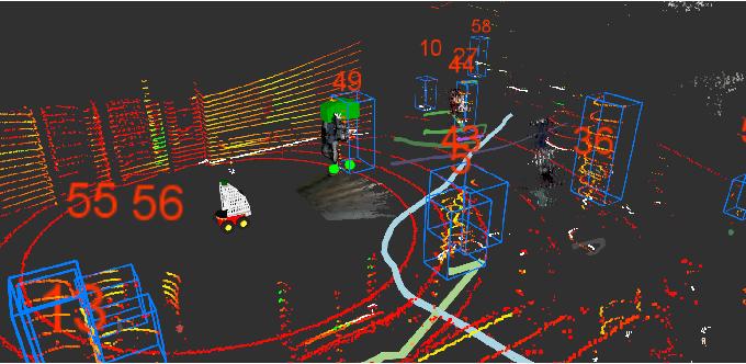 Figure 4 for Multisensor Online Transfer Learning for 3D LiDAR-based Human Detection with a Mobile Robot