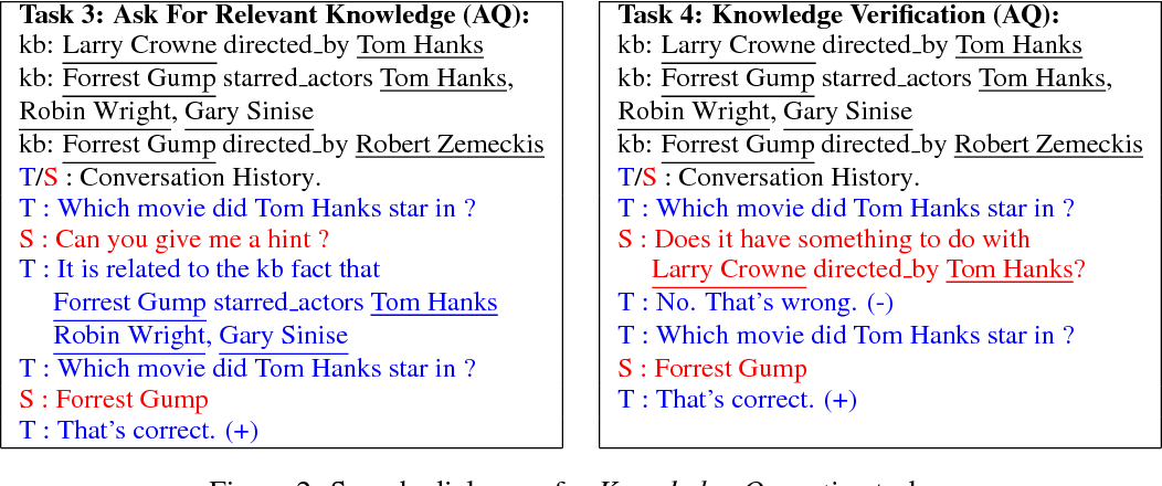Figure 1 for Learning through Dialogue Interactions by Asking Questions