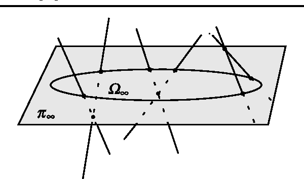 Figure 2 for Autocalibration with the Minimum Number of Cameras with Known Pixel Shape