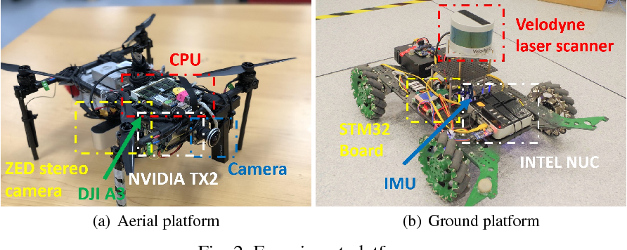 Figure 3 for A Collaborative Aerial-Ground Robotic System for Fast Exploration