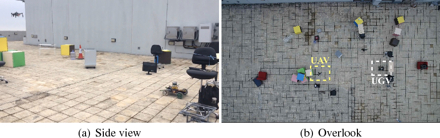 Figure 4 for A Collaborative Aerial-Ground Robotic System for Fast Exploration