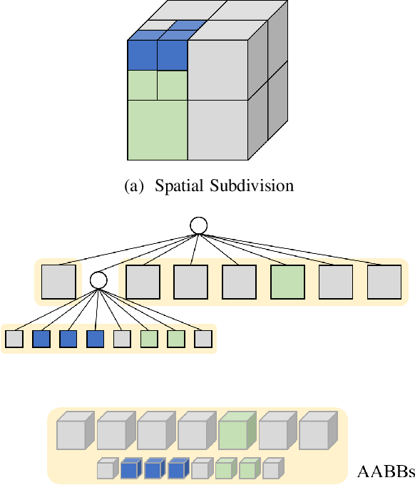 Figure 1 for Accelerating Probabilistic Volumetric Mapping using Ray-Tracing Graphics Hardware