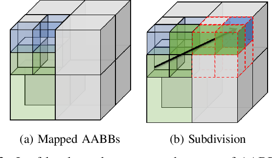 Figure 2 for Accelerating Probabilistic Volumetric Mapping using Ray-Tracing Graphics Hardware
