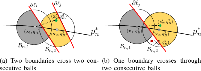 Figure 2 for An Abstraction-Free Method for Multi-Robot Temporal Logic Optimal Control Synthesis