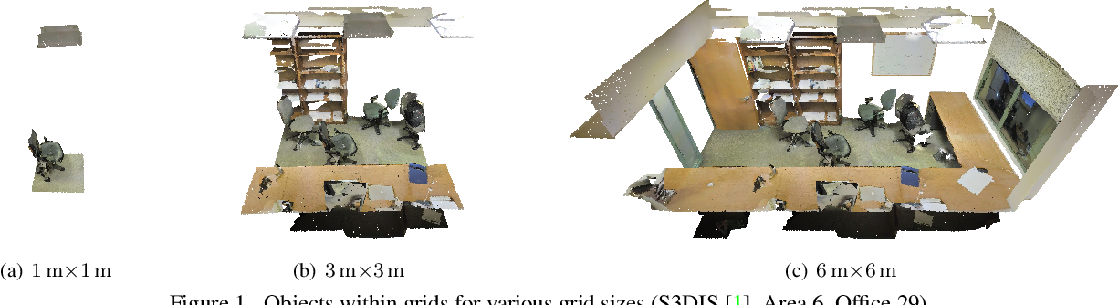 Figure 1 for Rethinking Task and Metrics of Instance Segmentation on 3D Point Clouds