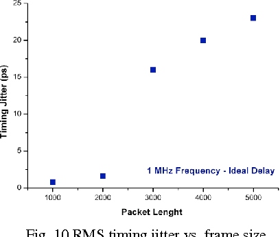 Analysis of a time-lens based optical frame synchronizer and retimer ...
