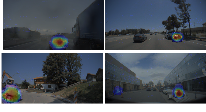 Figure 2 for Scalable Active Learning for Object Detection