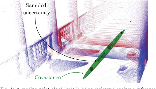Figure 1 for CELLO-3D: Estimating the Covariance of ICP in the Real World