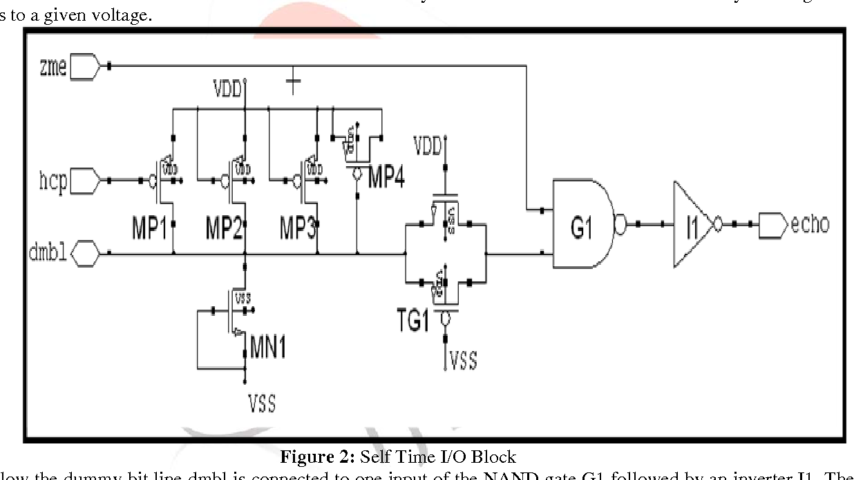 Figure 2 From Design And Analysis Of Io Blocks For 102416 Cm8 Sram Block Diagram Self Time I O