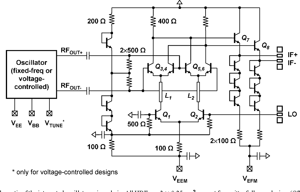 Figure 12 from InP HBT IC Technology for Terahertz