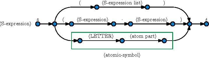 Syntax Diagram Semantic Scholar