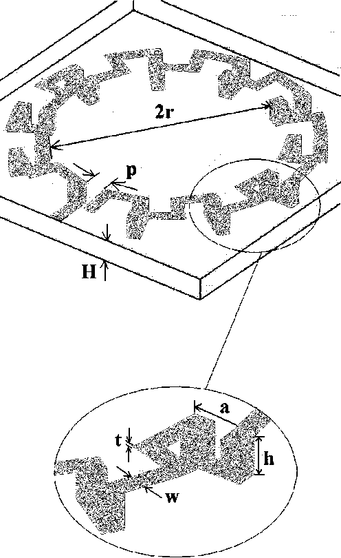 Figure 2 From Toroidal Inductors For Radio Frequency Integrated