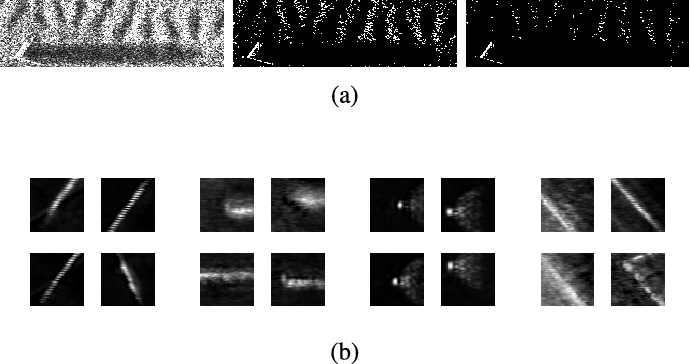 Figure 3 for Robust Sonar ATR Through Bayesian Pose Corrected Sparse Classification