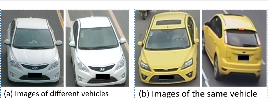 Figure 1 for Vehicle Re-identification Based on Dual Distance Center Loss