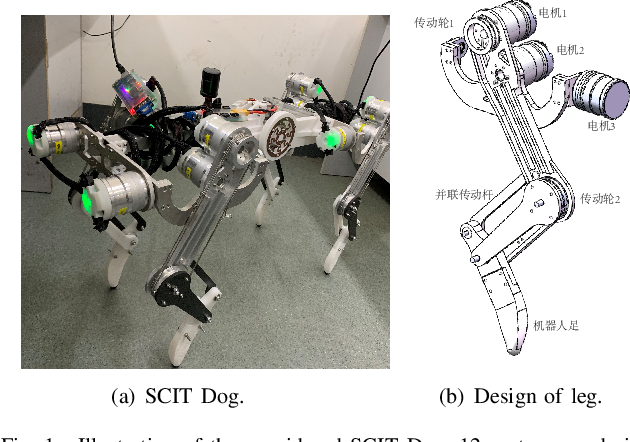 Figure 1 for Impact Mitigation for Dynamic Legged Robots with Steel Wire Transmission Using Nonlinear Active Compliance Control