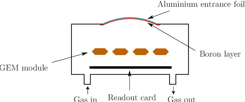 Figure 10 13 from Développement de détecteurs de neutrons ultra