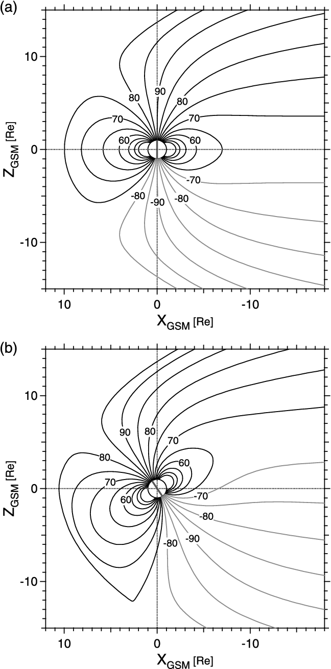 Figure 11. X-Z cross sections of the Tsyganenko 96 model (Pdyn = 3 nPa, Dst = 0 nT, IMF BY = 0 nT, and IMF BZ = 0 nT) with the dipole approximation for the internal field for (a) the equinox and (b) the summer solstice.